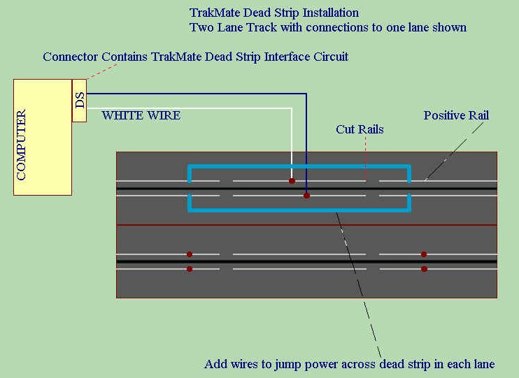 ds.htm1 dead strip installation Wiring Schematics for Johnson Outboards at readyjetset.co